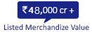 4000k + Brands